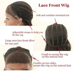 structure of lace front wig